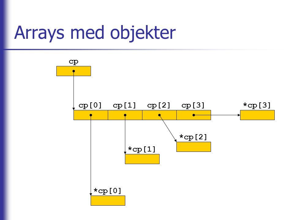 Arrays med objekter cp cp[0] cp[1] cp[2] cp[3] *cp[3] *cp[2] *cp[1]